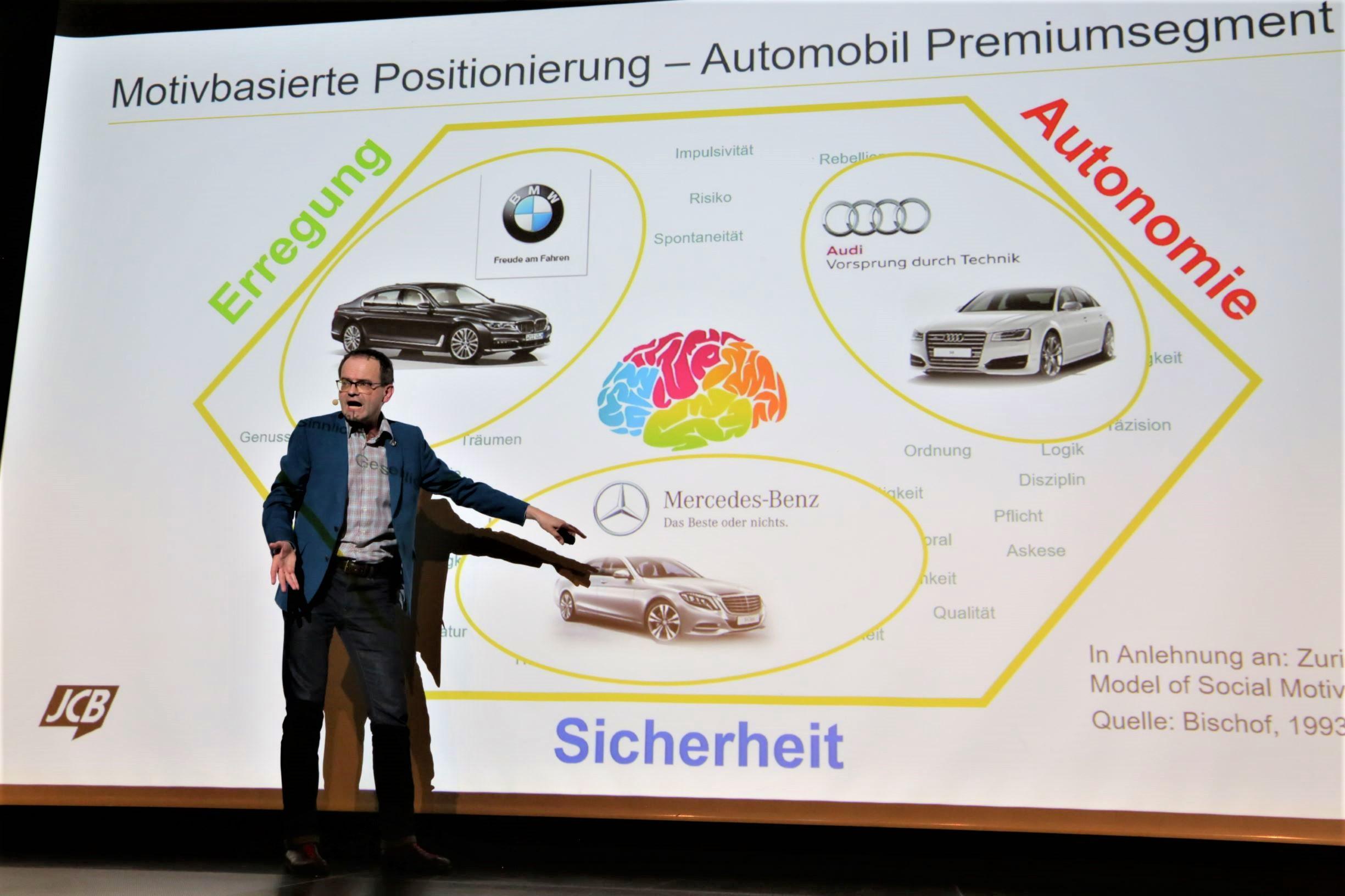 Die begehrten Premium-Automobilmarken machen es vor. (in der Mitte ist Opel, und die müssen Rabatt geben.)
